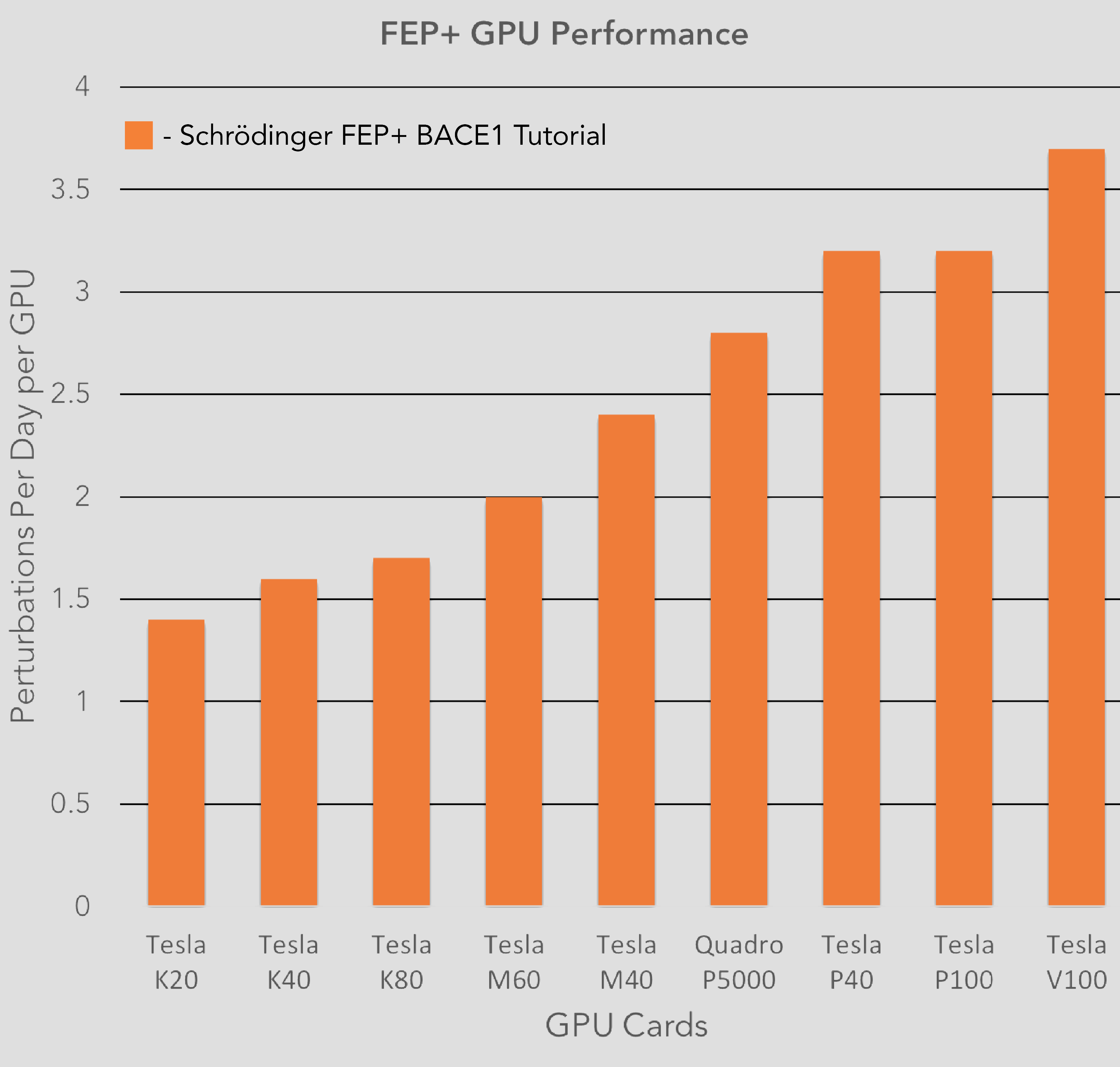 FEP+ | Schrödinger